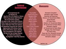 Monsanto influence