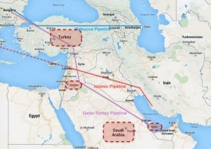 syria war pipeline