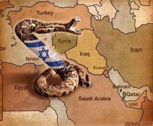 zionism vs islam