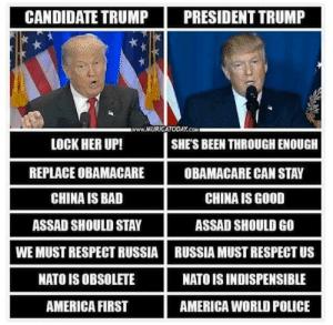Trump's first 100 days trump flip flopper in chief